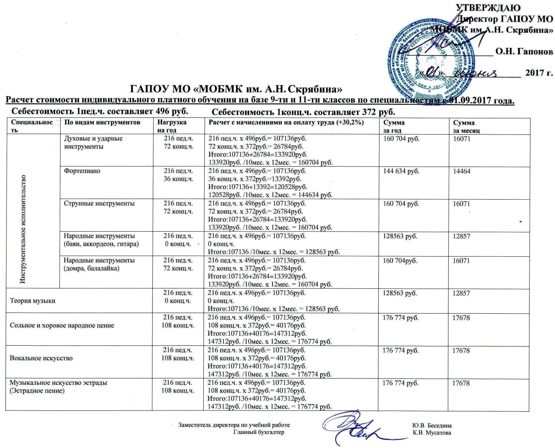Порядок приёма студентов Контрольные цифры приёма Распоряжение Министерства Культуры МО